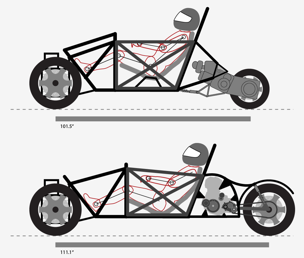 Atv Chassis Comparison Three Wheeler Go Kart Reverse Trike Exhaust System Diagram Http Wwwchicagocorvettenet Diagramviewphp