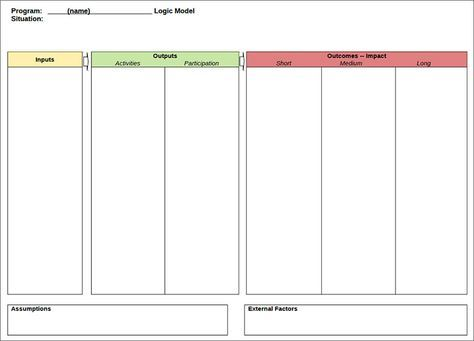Logic Model Templates  Project Planning Has A Variety Of