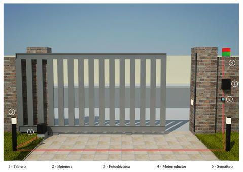 Pin de myriam en portones puertas corredizas modernas for Puertas corredizas de metal
