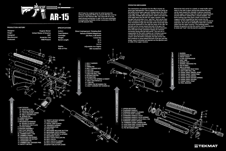 hight resolution of amazon com ultimate arms gear ar15 ar 15 ar 15 m4 m16 gunsmith
