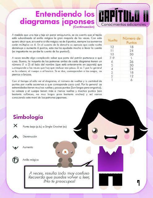 patrones asgaya: CURSO BÁSICO DE AMIGURUMIS. CAPÍTULO 2 | Amigurumi ...