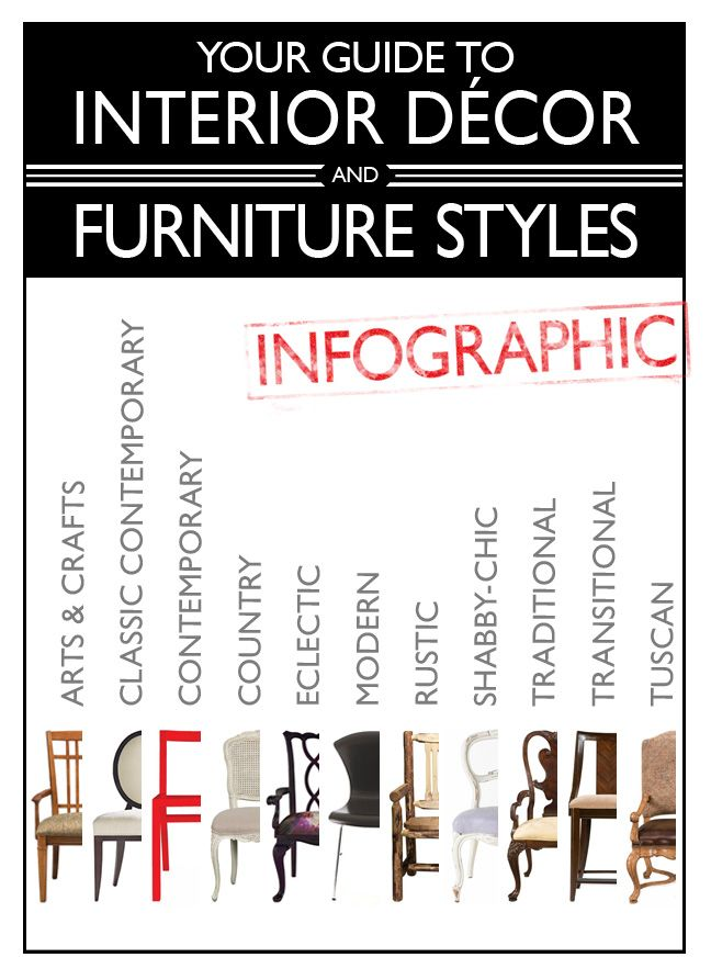 furniture design styles. Décor/Furniture Styles Squished Into A Convenient Infographic By Star Furniture Design U