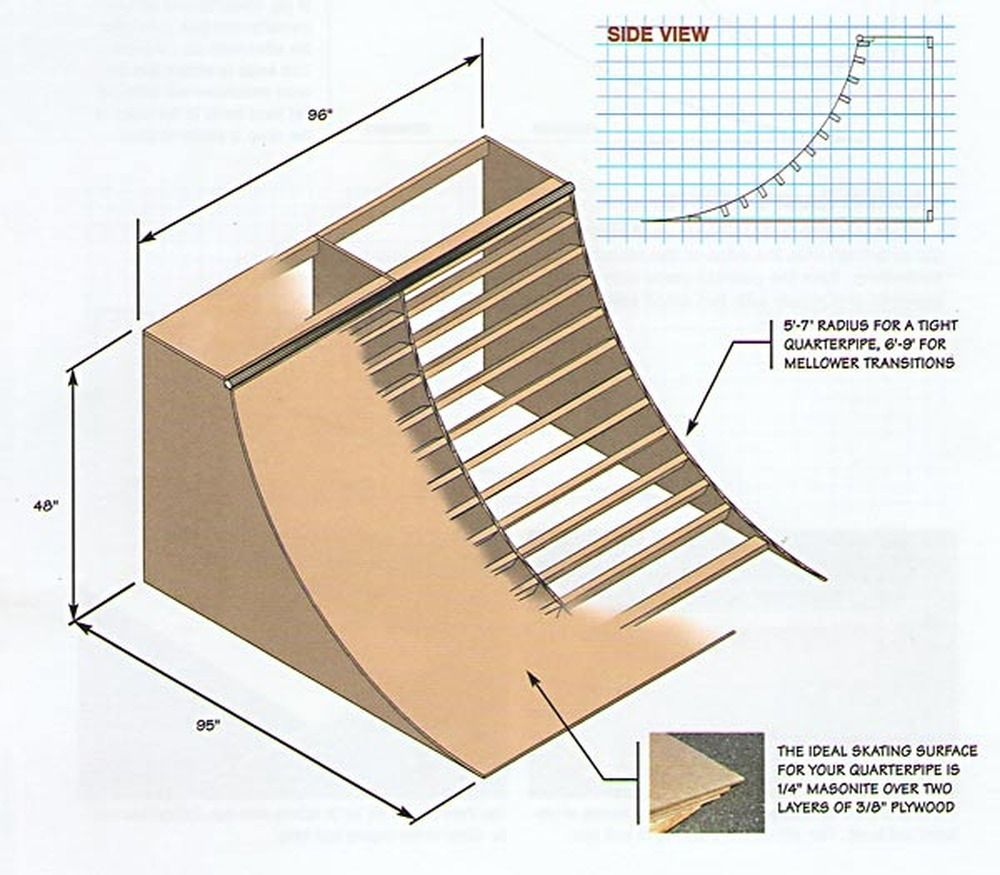 Image Result For Modern Vert Ramp Dimensions Backyard mini ramp plans