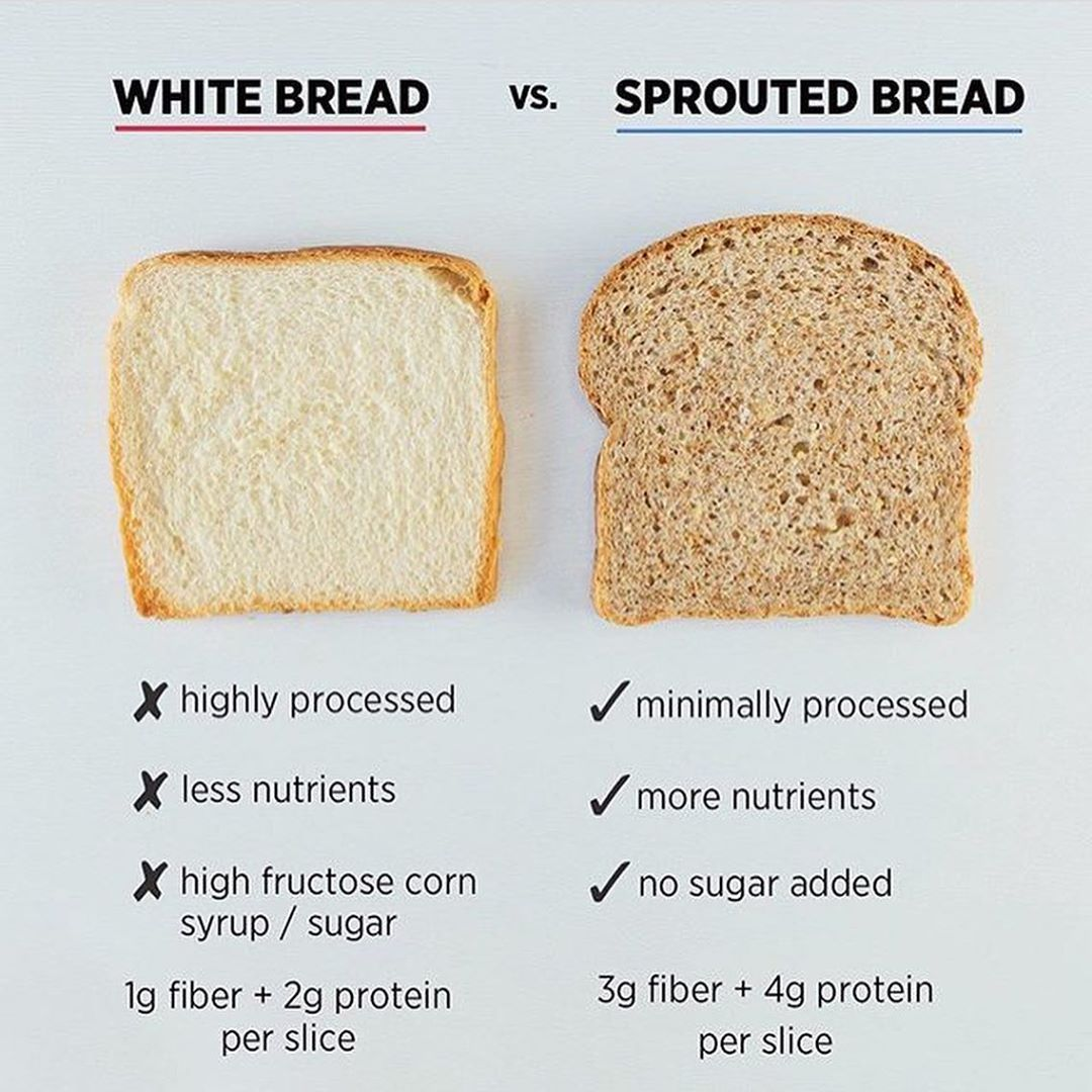 Know Your Breads Swipe To See More Follow Calories Advice Since They Re So Many Breads On The Market Tho Food Sprouted Bread Healthy Snacks Recipes