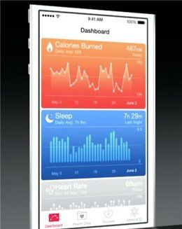 Apple Introduces Health App, A Centralized Hub For Biometric Data   Fast Company   business + innovation