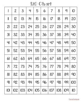 chart also puzzle time  samples boards charts rh pinterest