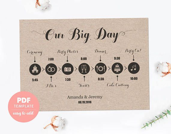 Wedding Timeline Card Wedding Template Card Easy Editable Pdf Template For Instant Download Printable Timel Wedding Timeline Wedding Templates Wedding Cards
