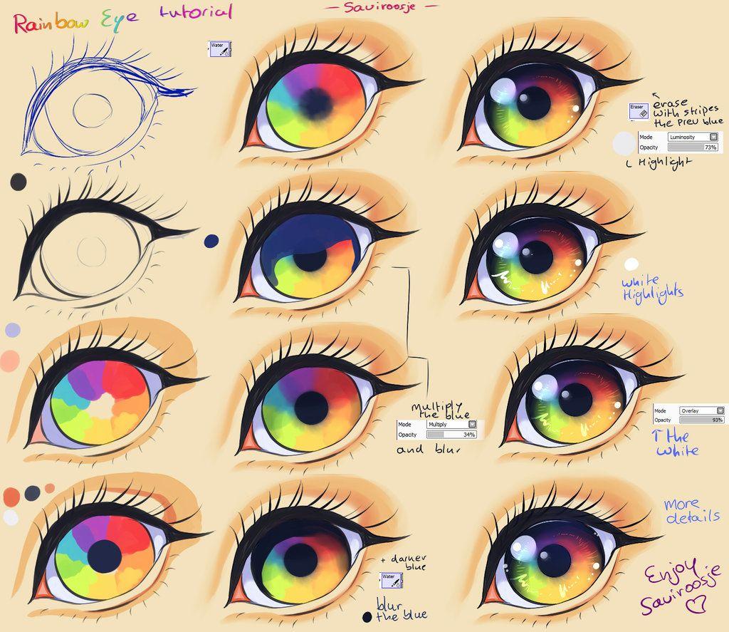 Rainbow Lips Tumblr  Buscar Con Google