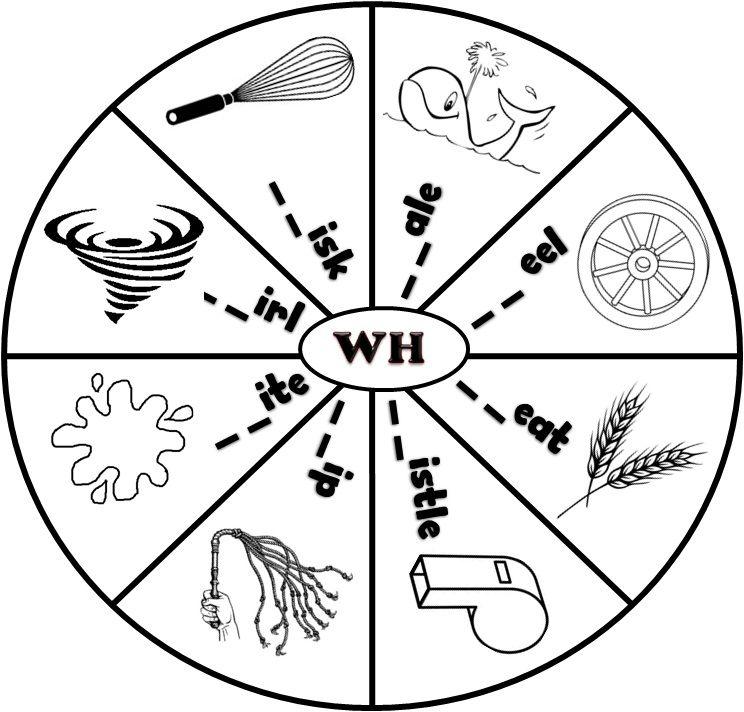 Printable Worksheets ch sh th worksheets : Enjoy Teaching English: DIGRAPHS (WH,PH) | My Blog - ENJOY ...