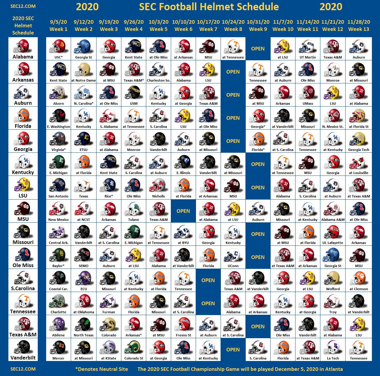 Sec Football Helmets 2020 In 2020 Sec Football Football Helmets Football