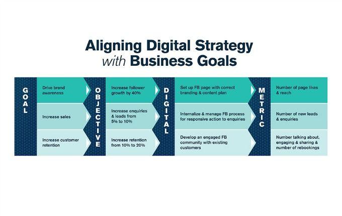 Digital Workplace Strategy  Google Search  Infotech