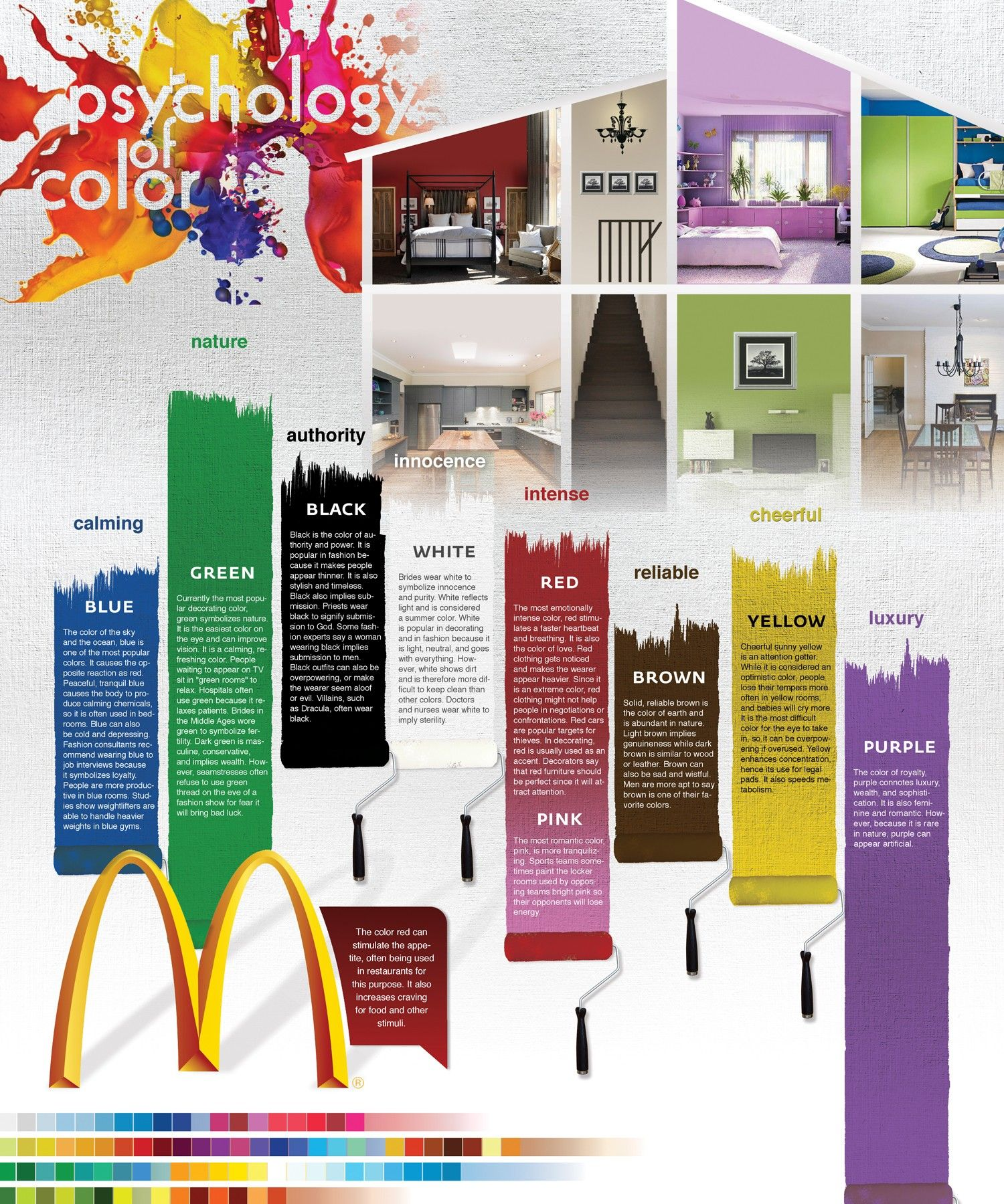 Colors web design psychology - Psychology Of Color