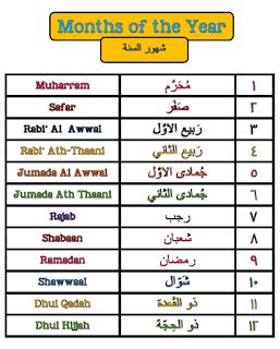 Hijri Islamic Calendar Wall Bulletin Board Display Sets Arabic English Tj Homeschooling Islamic Months Name Hijri Calendar Islamic Calendar