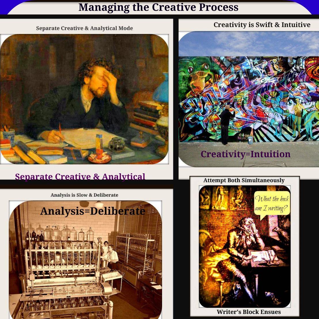 Creativity Collage