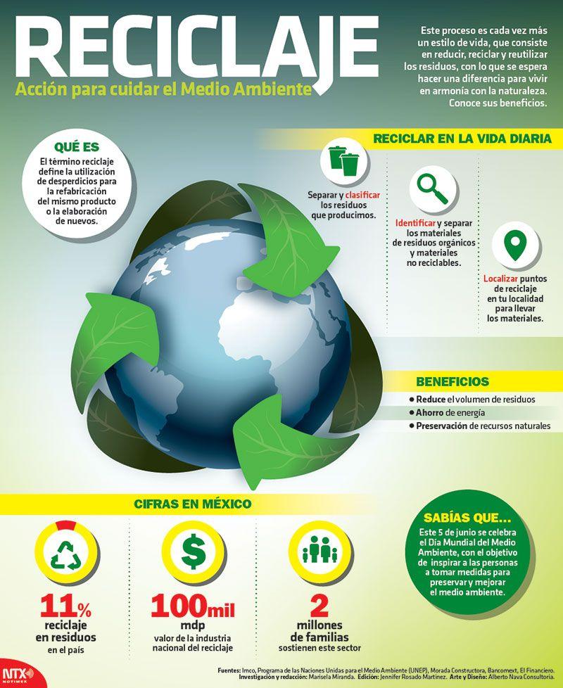 Las Acciones Para Cuidar El Medio Ambiente Consisten En Reducir