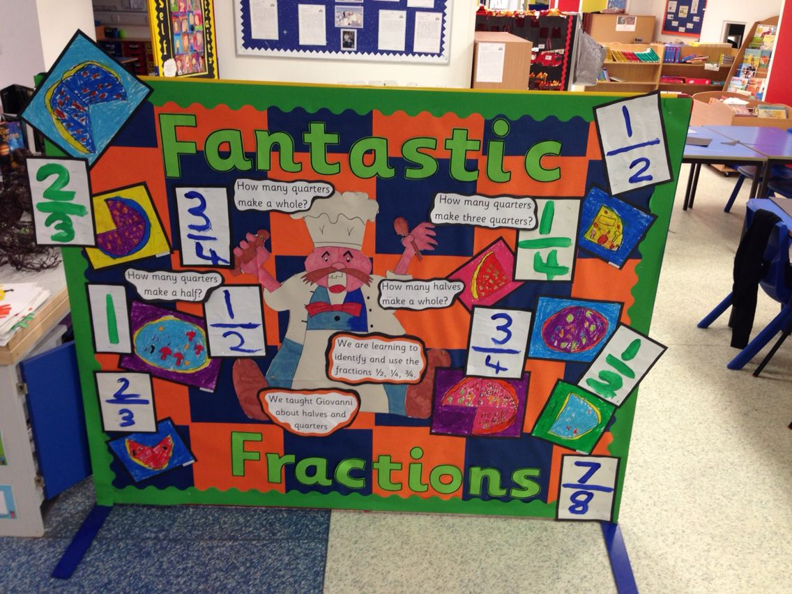 Fractions Classroom Display