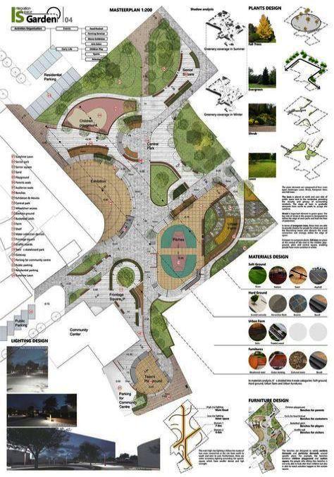 Landscape Architect Salary And Benefits versus Landscape ...