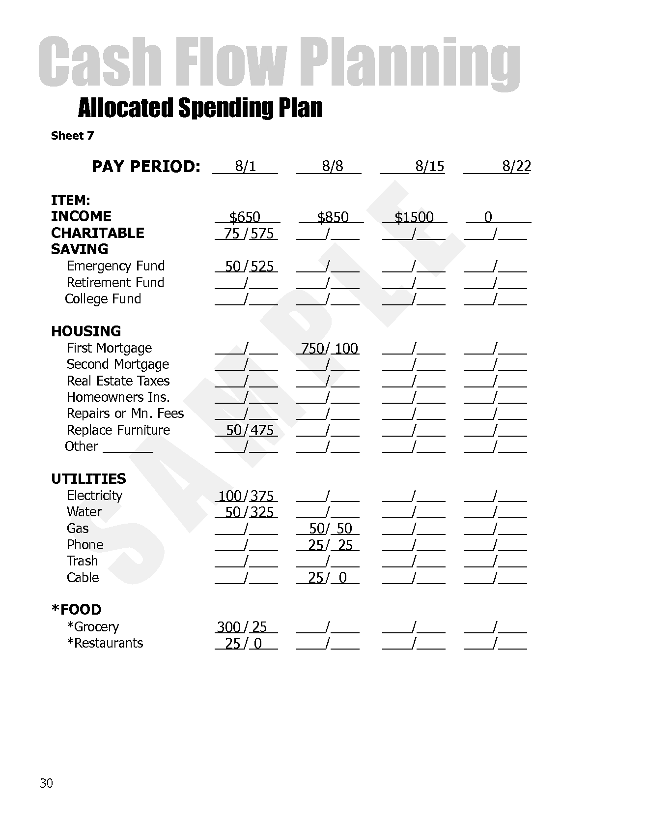 dave ramsey worksheets dave ramsey allocated spending plan