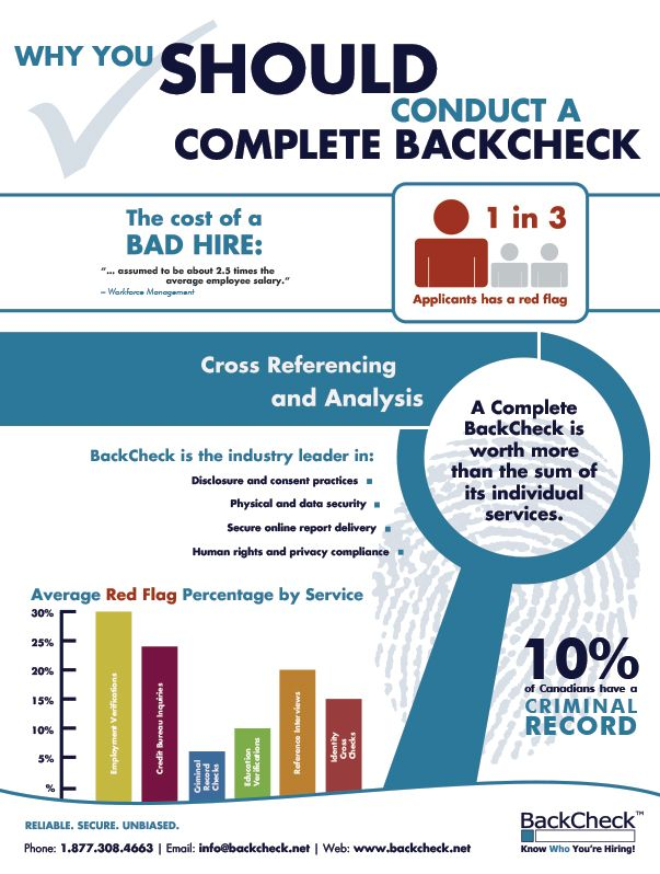 Pre Employment Screening Criminal Record Checks Background Check Services Are Essential To Your Compa Criminal Record Online Background Check Learning Quotes