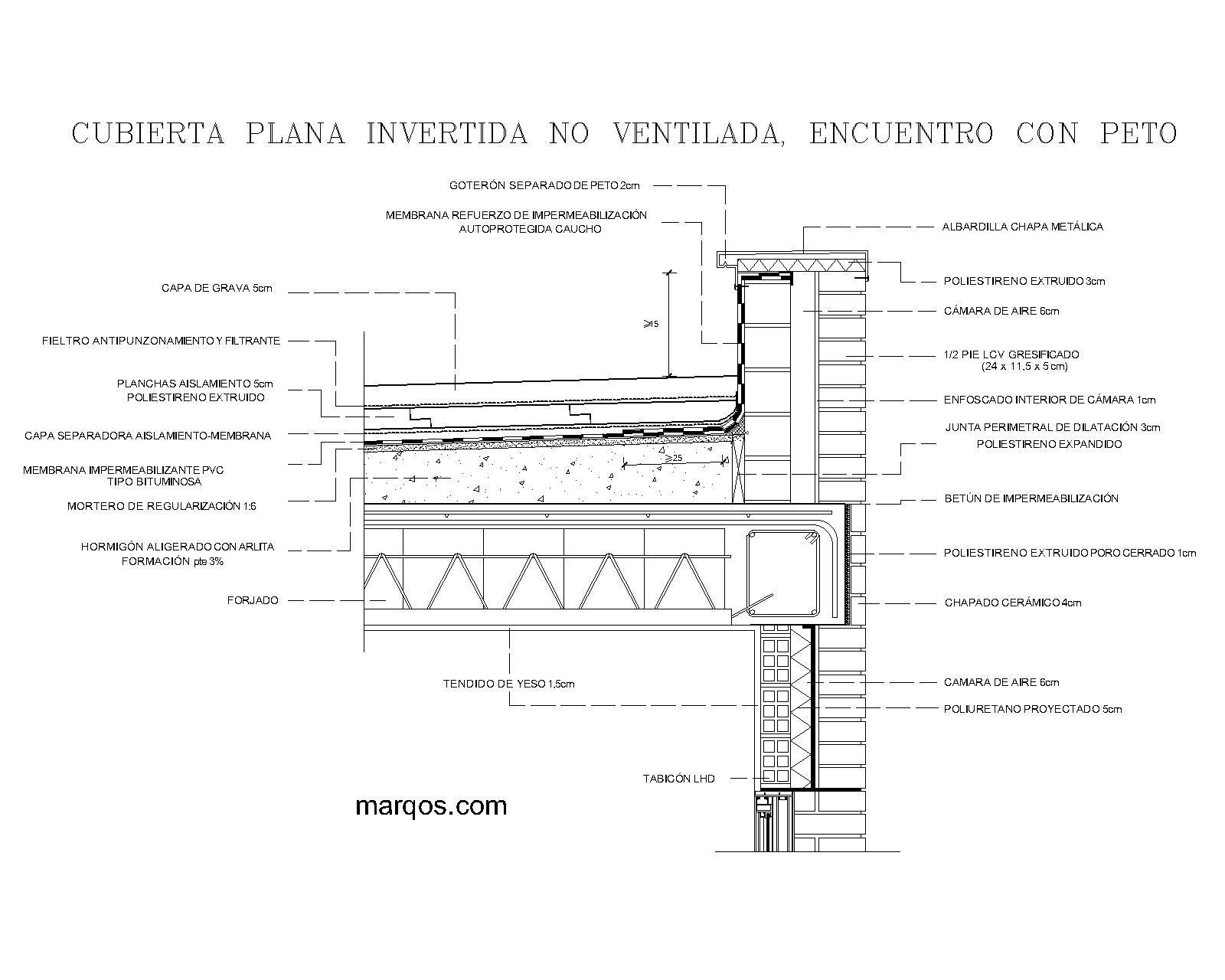 Cubierta plana invertida no ventlada - Azotea transitable ...