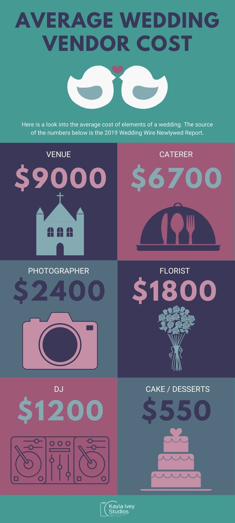 The Average Cost of a Wedding Kayla Ivey Photographer in