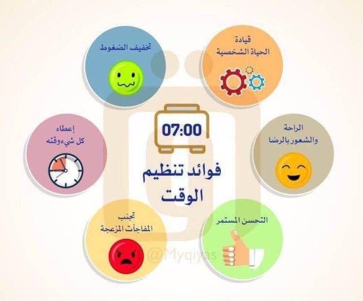 مهارات فوائد تنظيم الوقت Intellegence Thinking Skills Positive Notes