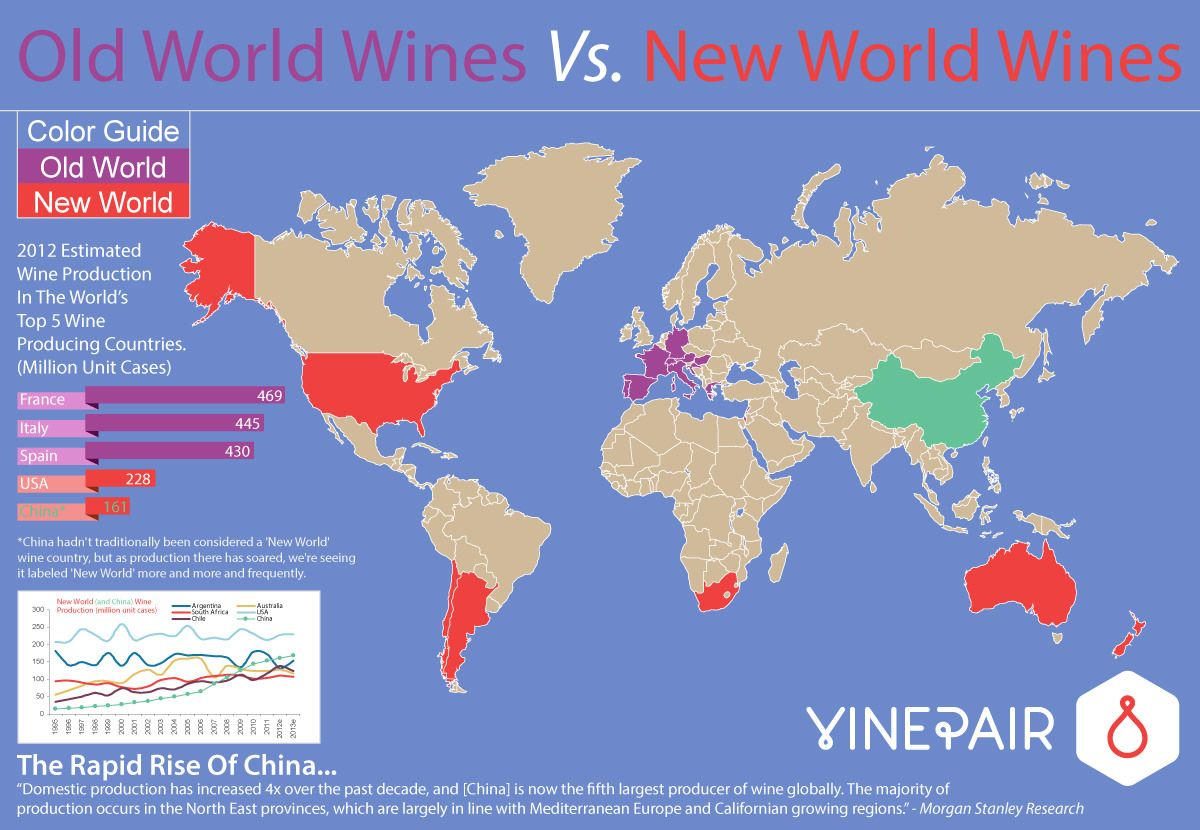 Explaining old world wines versus new world wines map enologia explaining old world wines versus new world wines map gumiabroncs Images