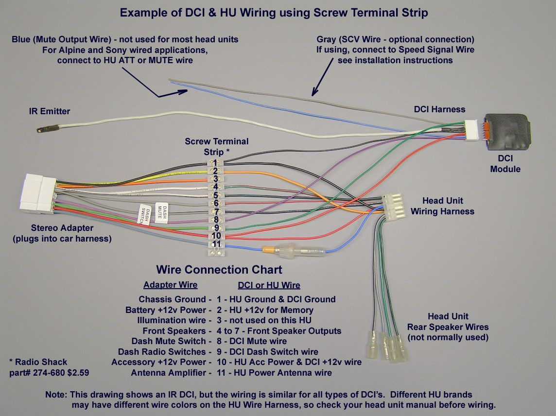 Stereo Wiring Harness Diagram Schemes 2000 Silverado Speaker Pioneer Car Mechanics Corner 85 Ford Escort