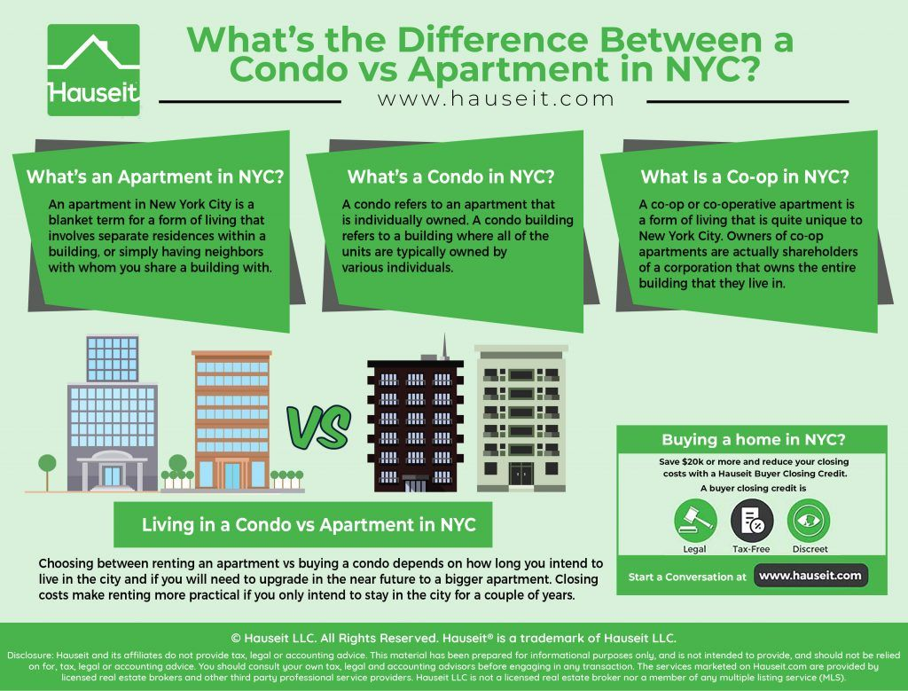 Difference Between A Condo Vs Apartment In Nyc Nyc Condo Apartment