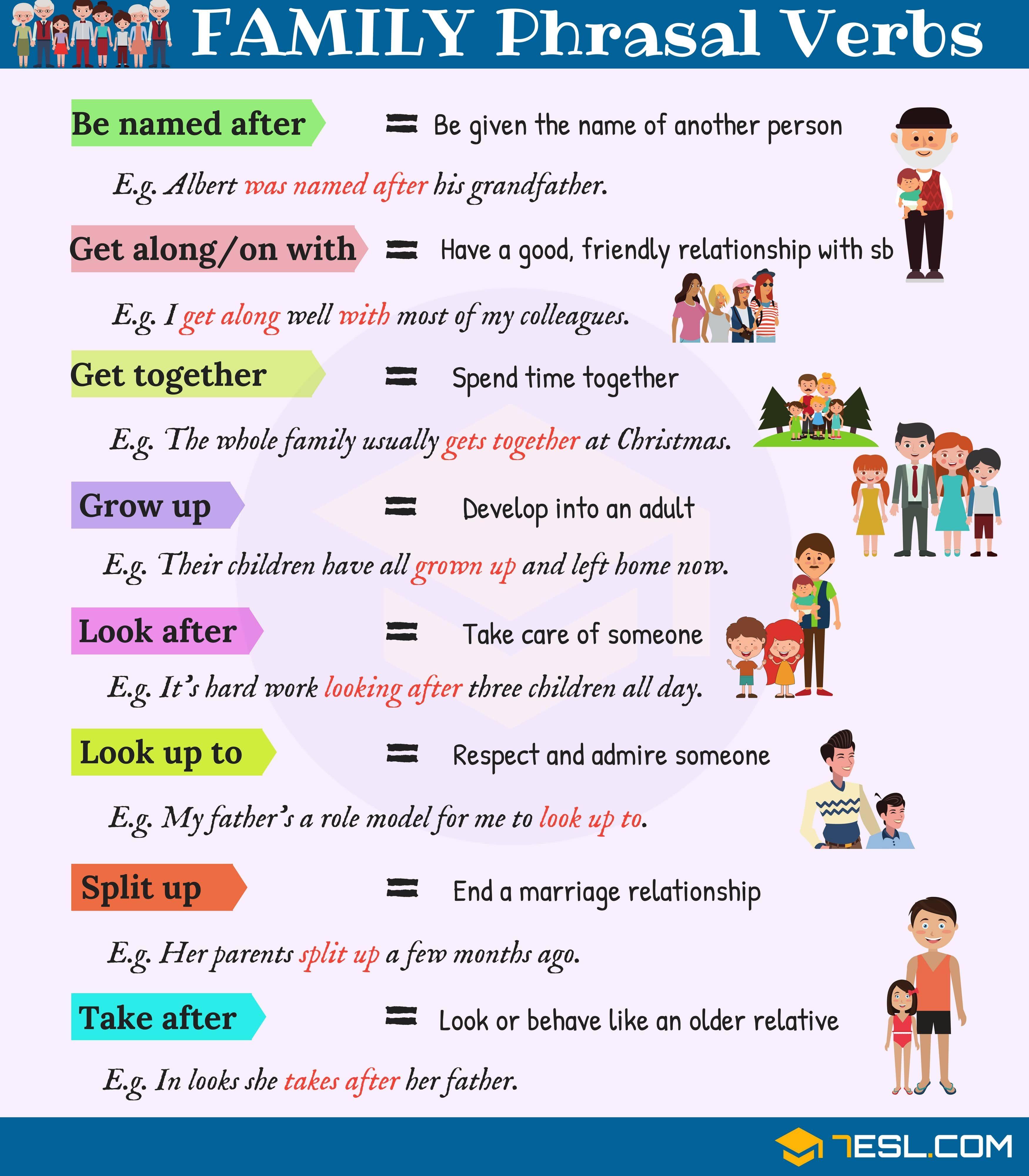 Family Vocabulary 18 Family Phrasal Verbs In English 7 E S L English Verbs Learn English English Idioms [ 4000 x 3500 Pixel ]