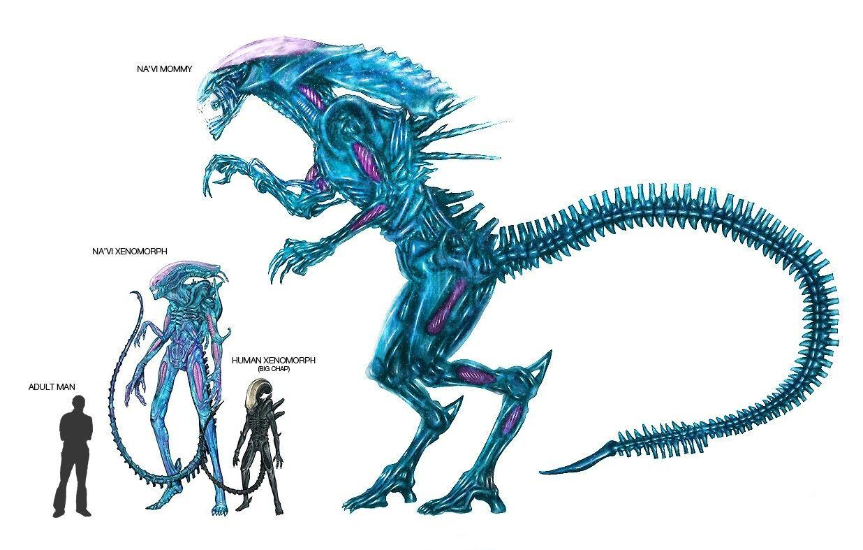 Pin by Michael Cooper on Xenomorph in 2019 | Predator alien