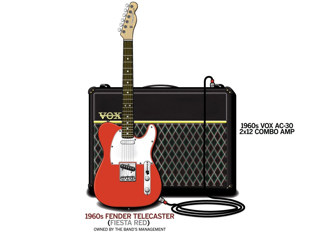 a detailed gear diagram of eric clapton 39 s 1964 the yardbirds stage setup that traces the signal. Black Bedroom Furniture Sets. Home Design Ideas