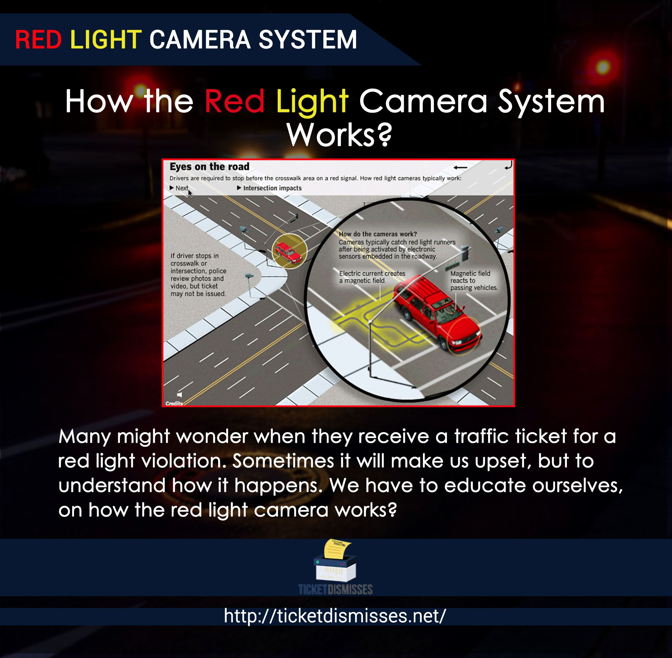 Red Light Camera System. How The Red Light Camera System
