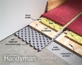 How To Carpet A Basement Floor Damp Basement Basement