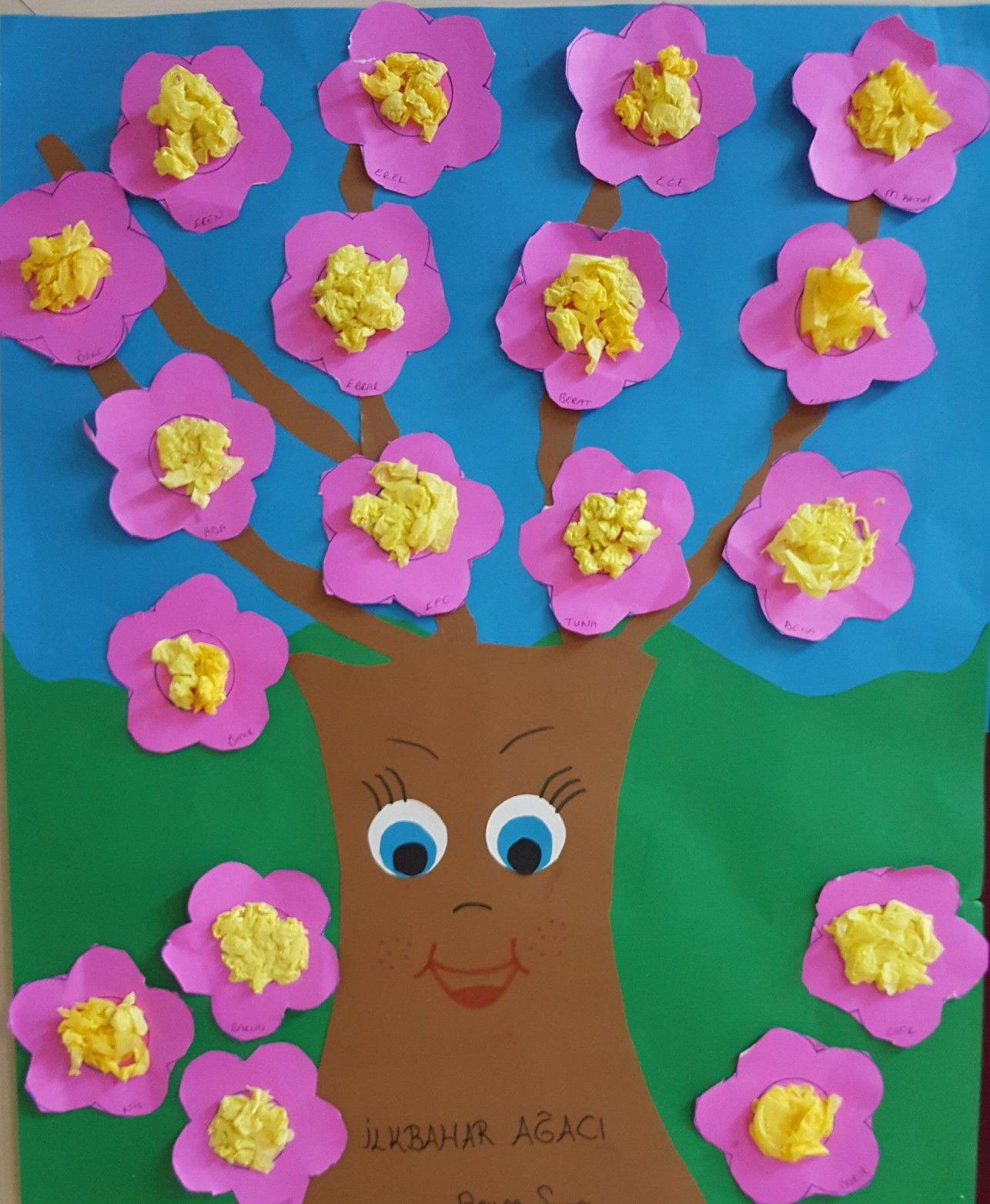 Okul öncesi Ilkbahar Ağacı 5 Yaş Etkinlikleri
