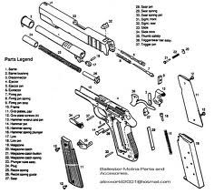 Exploded View Of A Handgun Gun Repair