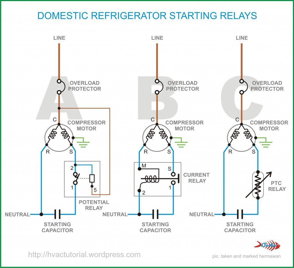 Fridge Hacking Guide Converting A Fridge For Fermenting Beer Brewpi Com Refrigeration And Air Conditioning Capacitors Refrigerator Compressor