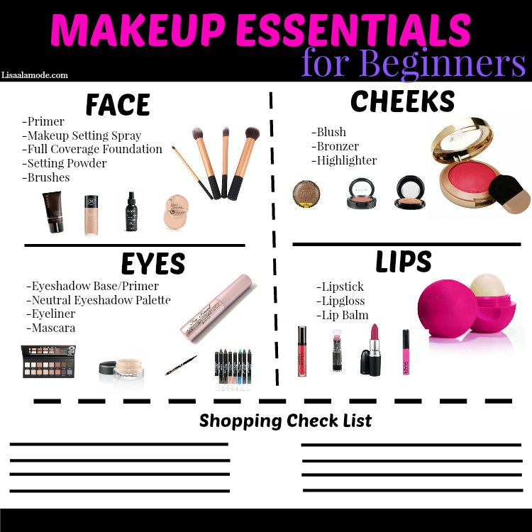 makeup essentials guide for beginners. What every girl needs in ...