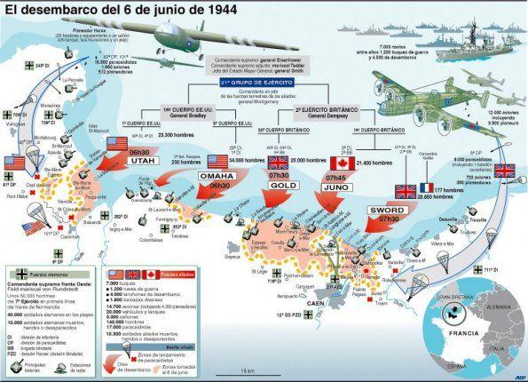 Desembarco De Normandia Wwii Historia Universal Contemporanea
