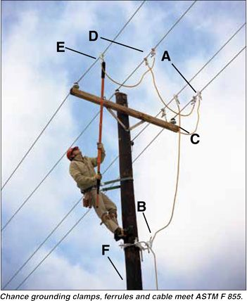 Lineman Hubbell Power Systems Products For Electric Utilities Power Lineman Electrical Lineman Power Engineering