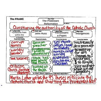 Graphic Organizer For The Reformation Answer Key With Images