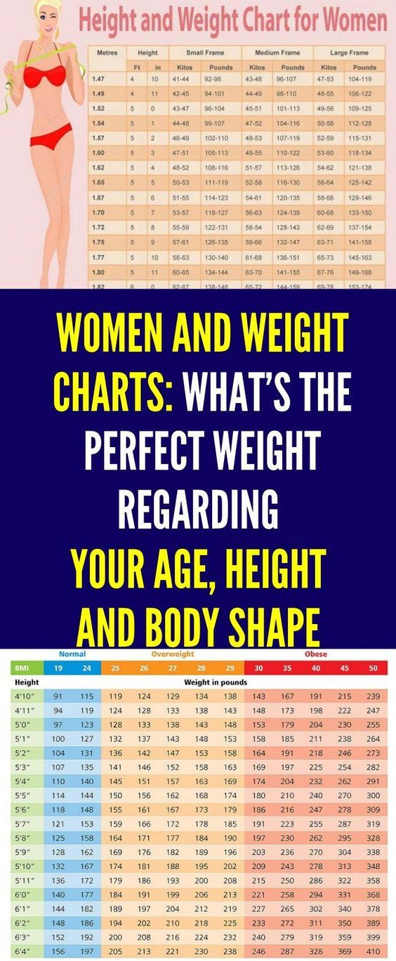 WOMEN AND WEIGHT CHARTS: WHAT'S THE PERFECT WEIGHT REGARDING YOUR AGE, HEIGHT AND BODY SHAPE ?