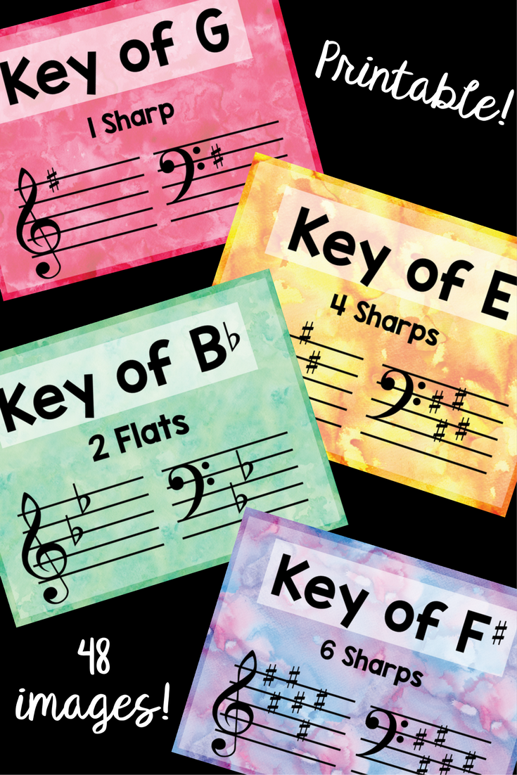 Key Signature Posters and Word Wall | Band Director Resources
