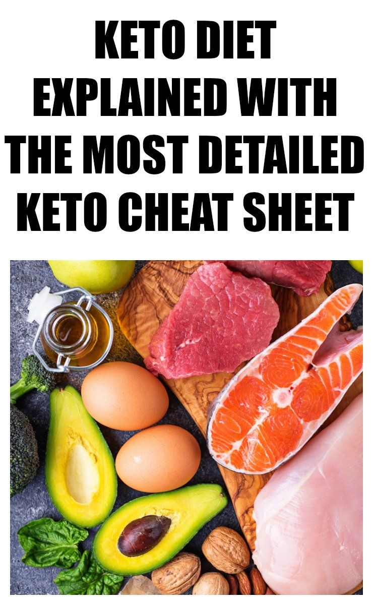 Free 7Day Keto Diet Meal Plan, Cheat Sheet & Recipes in