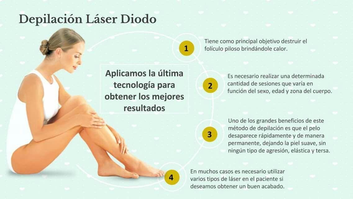 Depilacion Laser Diodo Depilacion Depilacion Laser Precios Depilacion Laser Soprano