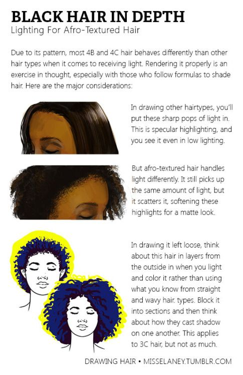 Natural Black Hair Tutorial Usually Black Hair Is Ms Elaney Draws How To Draw Hair Black Natural Hairstyles Hair Reference