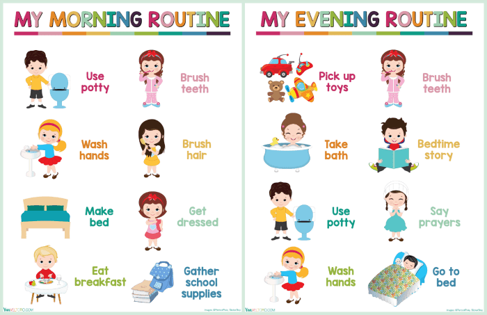 photo regarding Children's Routine Charts Free Printable named program charts for small children Children and parenting