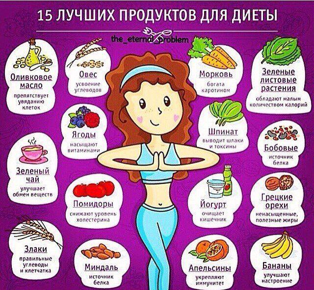 Продукты при жесткой диете