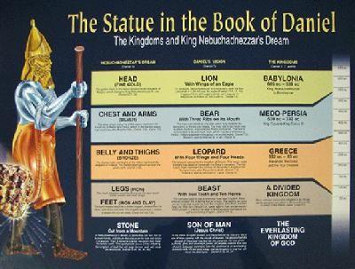 nebuchadnezzar dream statue coloring
