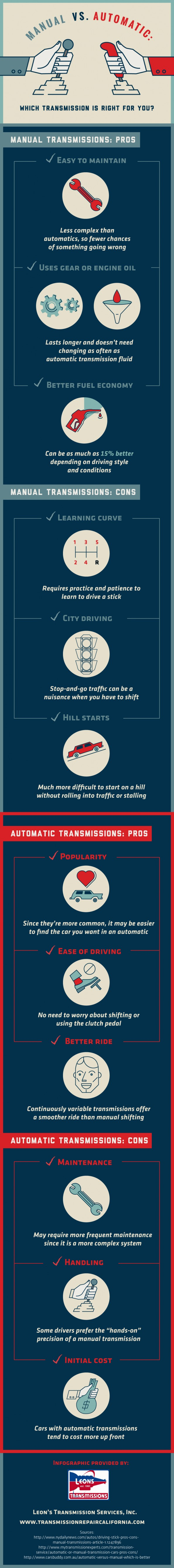 Manual Vs Automatic Which Transmission Is Right For You Infographic Transmission Repair Shop Transmission Transmission Repair